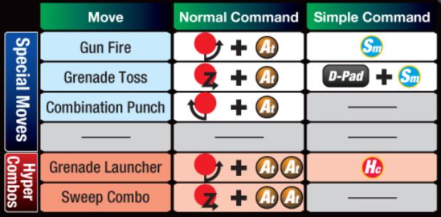 Marvel vs Capcom 3 Chris Redfield controls