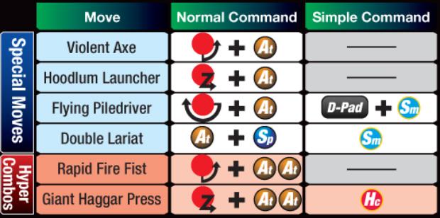 Marvel vs Capcom 3 Mike Haggar controls