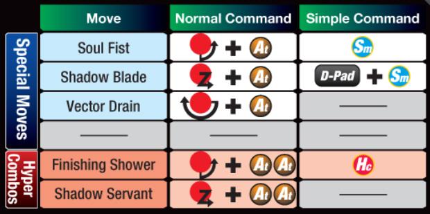 Marvel vs Capcom 3 Morrigan controls