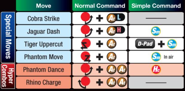 Marvel vs Capcom 3 Wesker controls