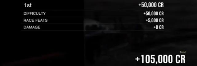 Forza 4 Money Glitch Guide Screenshot