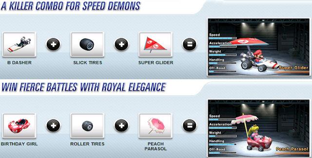 Mario Kart 7 Unlockable Karts & Kart Parts Image Schematic