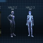 Cortana Evolution