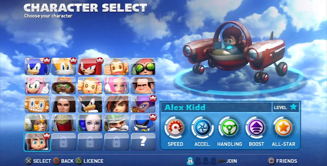 Sonic & All-Stars Racing Transformed Unlockable Characters