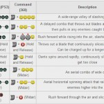 DmC Devil May Cry Aquila Move List