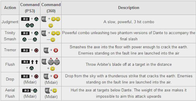 DmC Devil May Cry Arbiter Move List