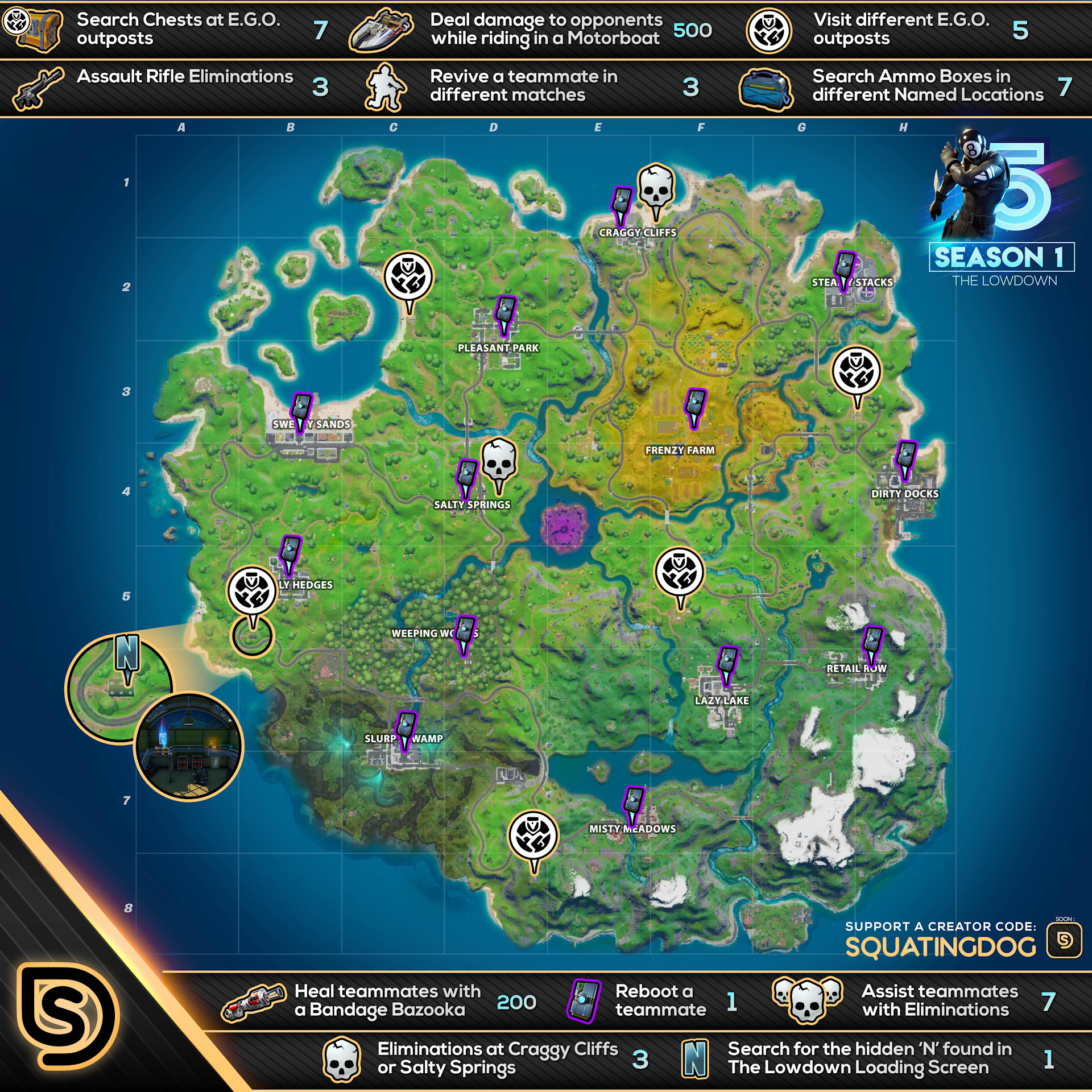 Fortnite Chapter 2 Season 1 Week 5 Challenges Cheat Sheet Video Games Blogger Fortnite season 5 is here, with punch cards now labeled as xp quests. video games blogger