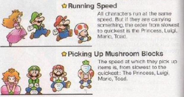 Super Mario Bros 2 Characters Comparison Artwork