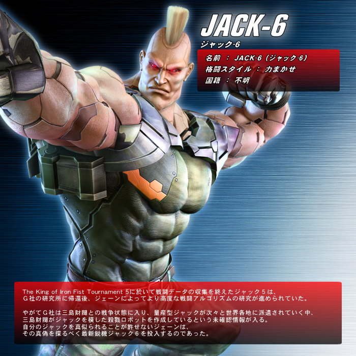 Official Tekken 6 Character List