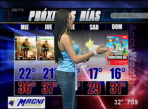 Games Weather Report chart of hotness