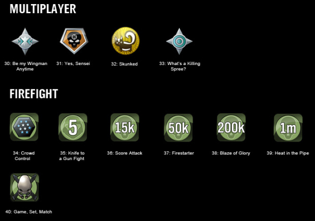 Halo Reach Achievements Guide Full List With Icon Pictures Xbox