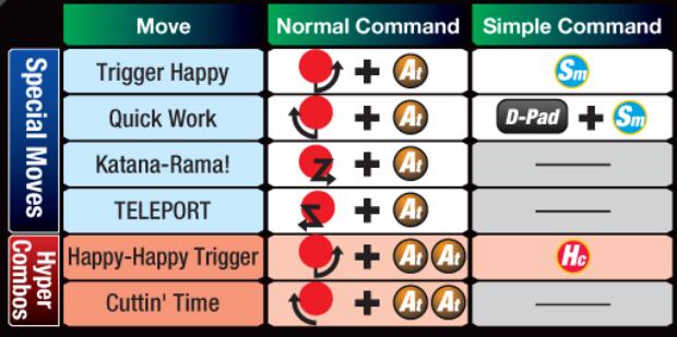 Marvel vs Capcom 3 Deadpool controls