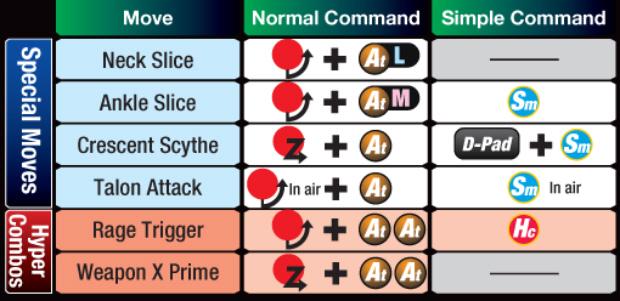 Marvel vs Capcom 3 X-23 controls