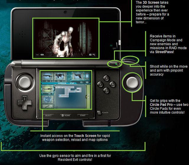 Resident Evil Revelations 3DS controls