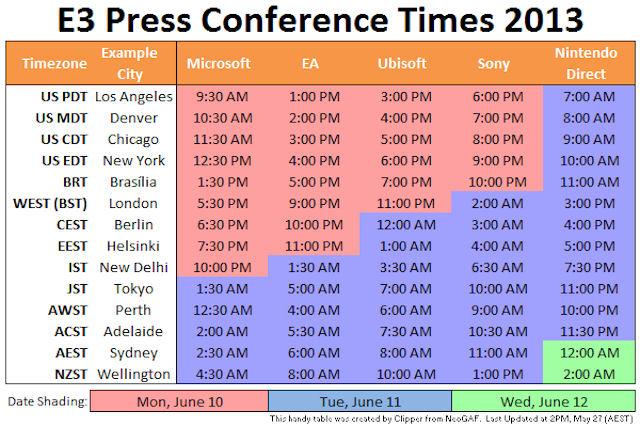 E3 2013 Press Conferences