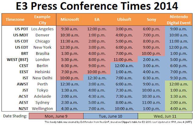 E3 2014 Press Conferences