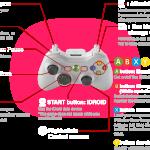 Metal Gear Solid 5: The Phantom Pain PC Walker Gear Controls - Shooter Type