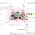 Metal Gear Solid 5: The Phantom Pain Xbox 360 Vehicle Controls - Shooter Type
