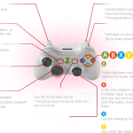 Metal Gear Solid 5: The Phantom Pain Xbox 360 Walker Gear Controls - Action Type