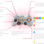Metal Gear Solid 5: The Phantom Pain Xbox 360 Walker Gear Controls - Shooter Type