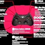 Metal Gear Solid 5: The Phantom Pain Xbox One Horseback Controls - Shooter Type
