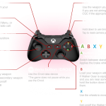 Metal Gear Solid 5: The Phantom Pain Xbox One Walker Gear Controls - Action Type