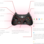 Metal Gear Solid 5: The Phantom Pain Xbox One Walker Gear Controls - Shooter Type