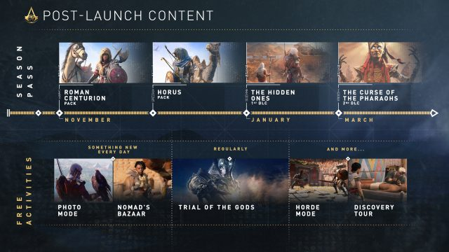 Assassin's Creed Origins Post Launch Content