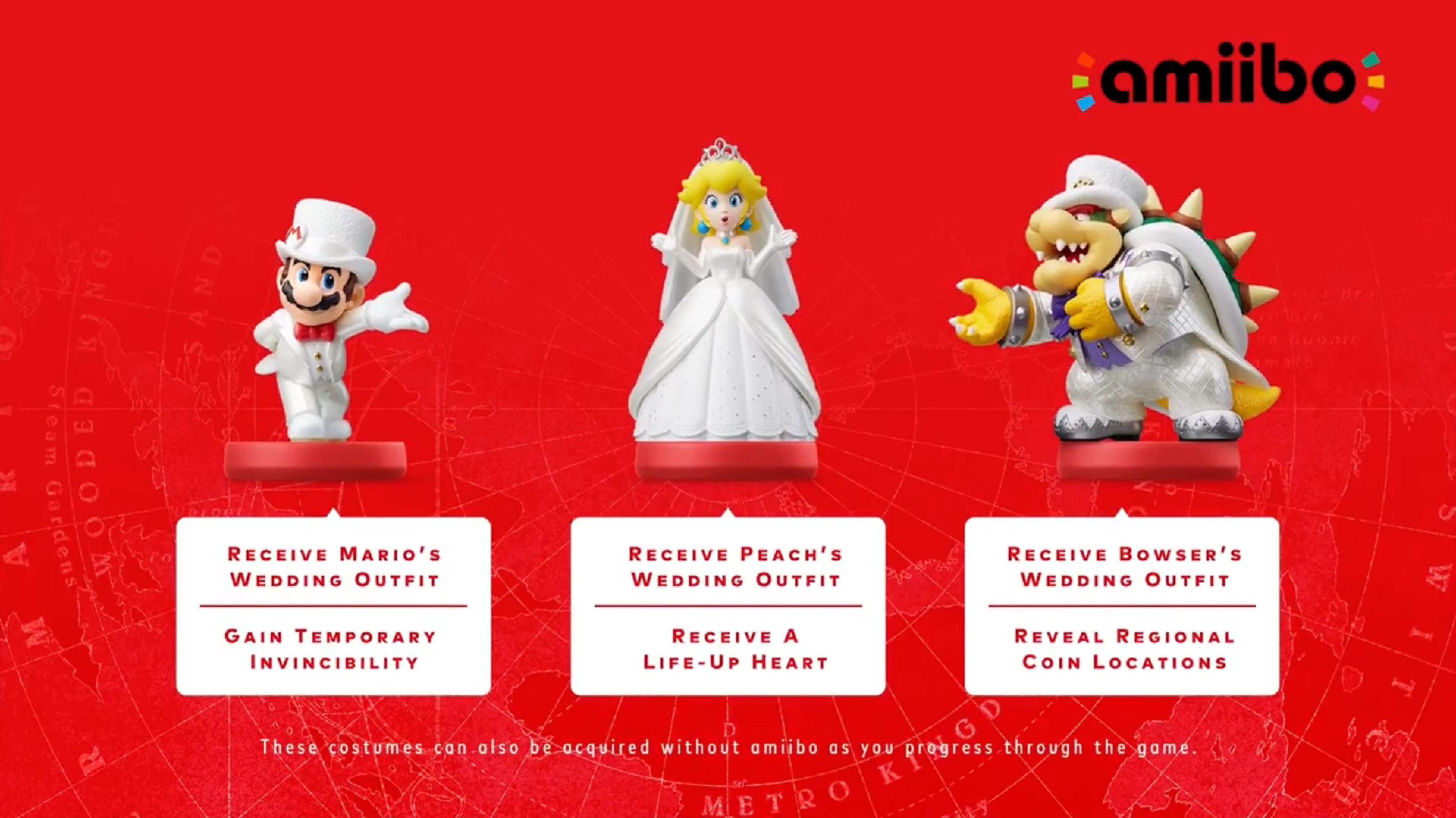 Super Mario Odyssey Amiibo Unlockables