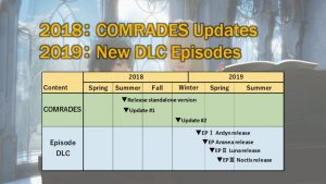 FFXV Updates & DLCs schedule for 2018 and 2019