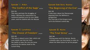 Final Fantasy XV The Dawn of the Future Episodes