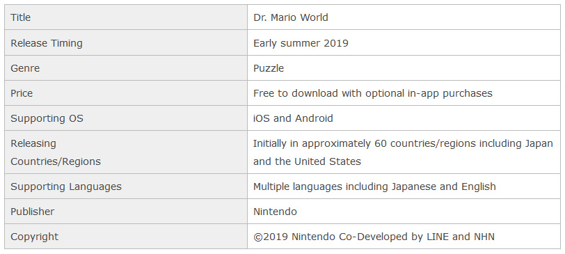 Dr. Mario World Overview