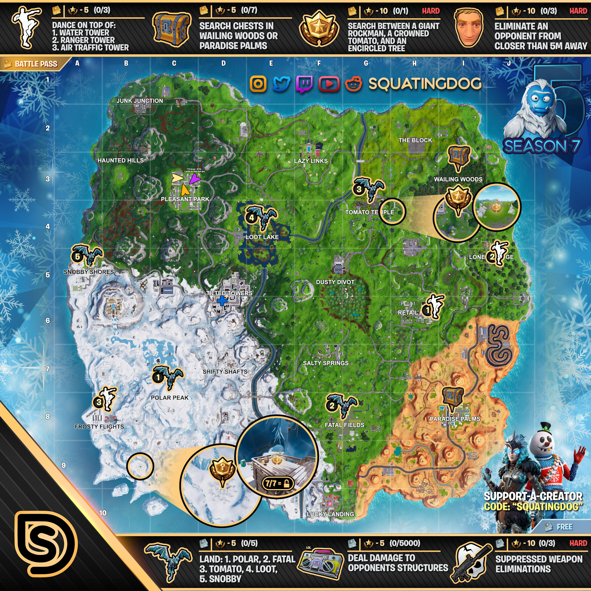 Fortnite Season 7 Week 5 Challenges Map