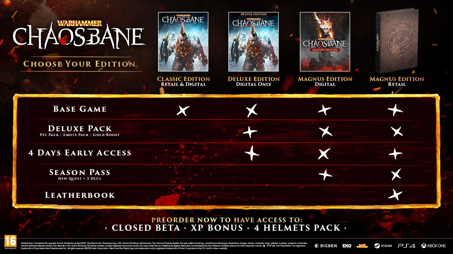 Warhammer Chaosbane Comparative Editions Infographic