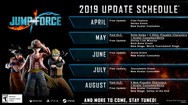 Jump Force DLC Roadmap