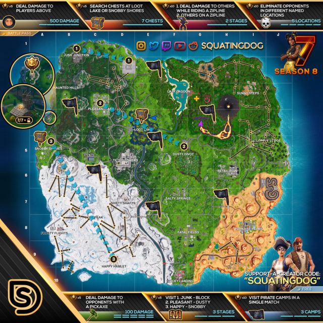 Fortnite Season 8 Week 7 Challenges Map