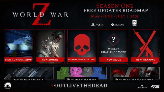 World War Z Post-Launch Season One Roadmap