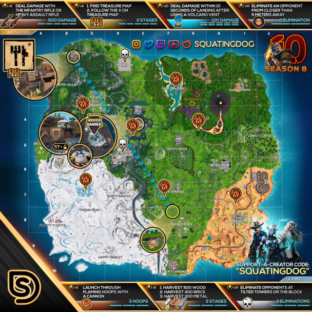 Fortnite Season 8 Week 10 Challenges Map