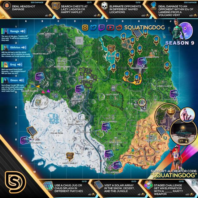 Fortnite Season 9 Week 9 Challenges Map