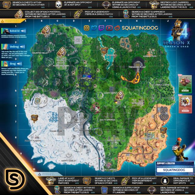 Fortnite Season 10 Week 3 Smash and Grab Challenges Cheat Sheet