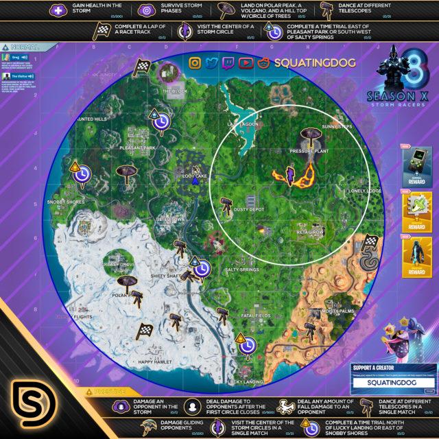 Fortnite Season 10 Week 8 Challenges Cheat Sheet