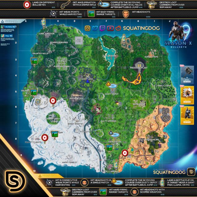 Fortnite Season 10 Week 9 Challenges Cheat Sheet