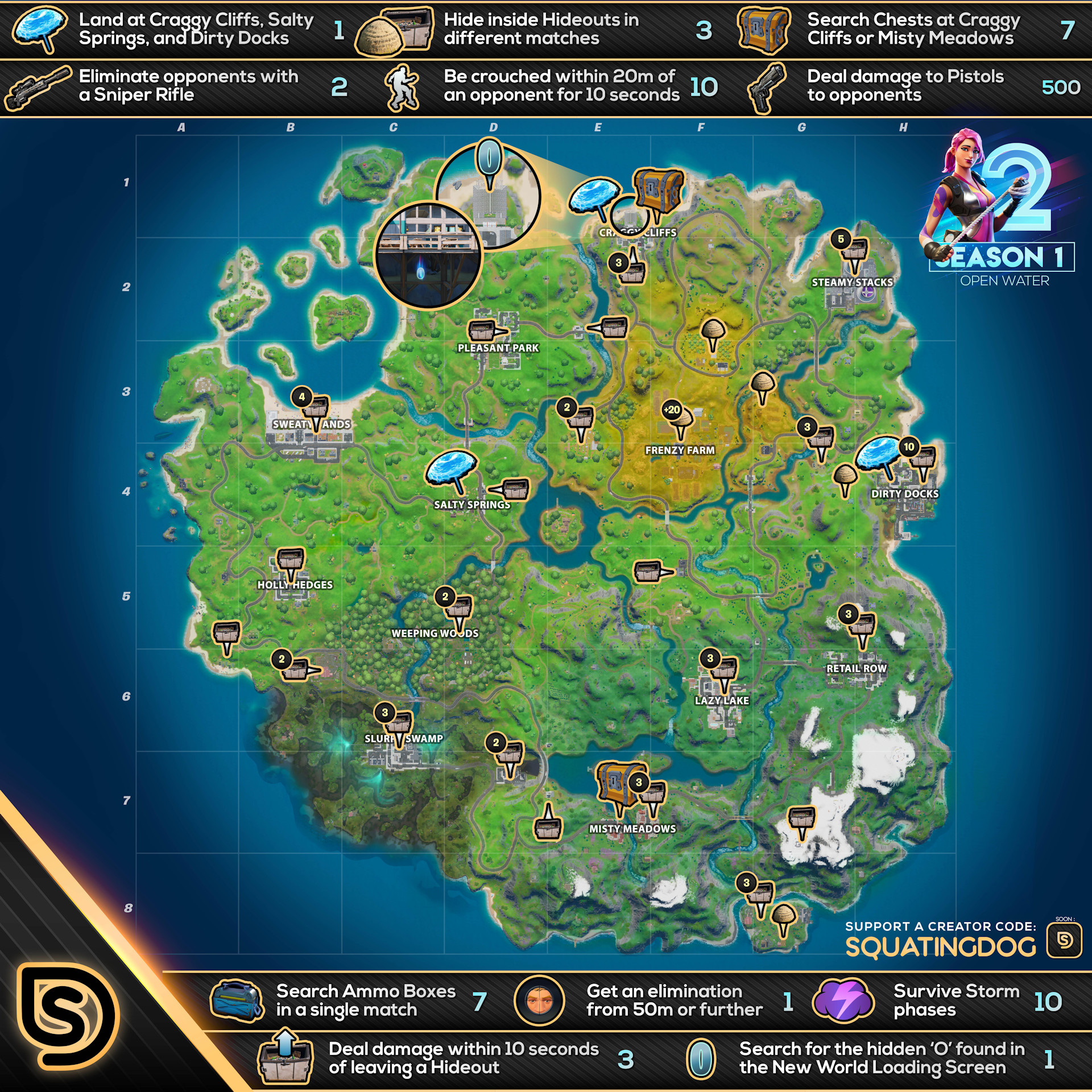 Fortnite Chapter 2 Season 1 Week 2 Challenges Cheat Sheet