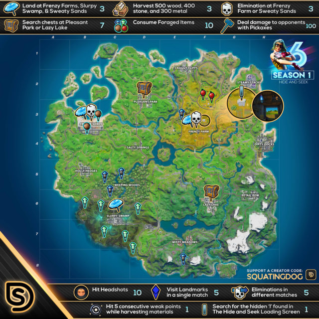 Fortnite Chapter 2 Season 1 Week 6 Challenges Cheat Sheet