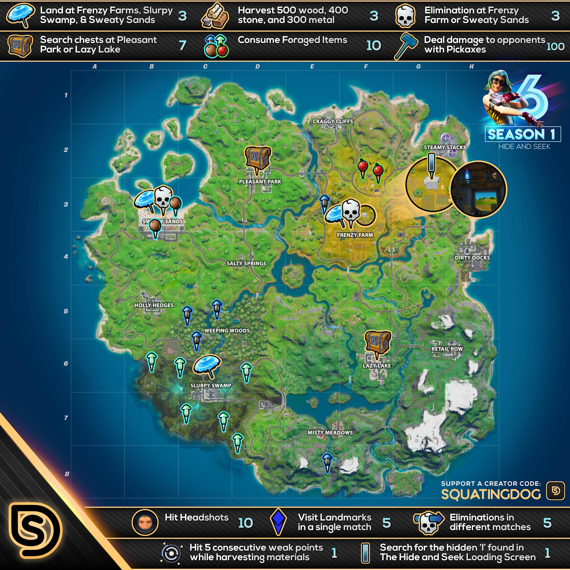 Fortnite Chapter 2 Hide and Seek Challenges Cheat Sheet