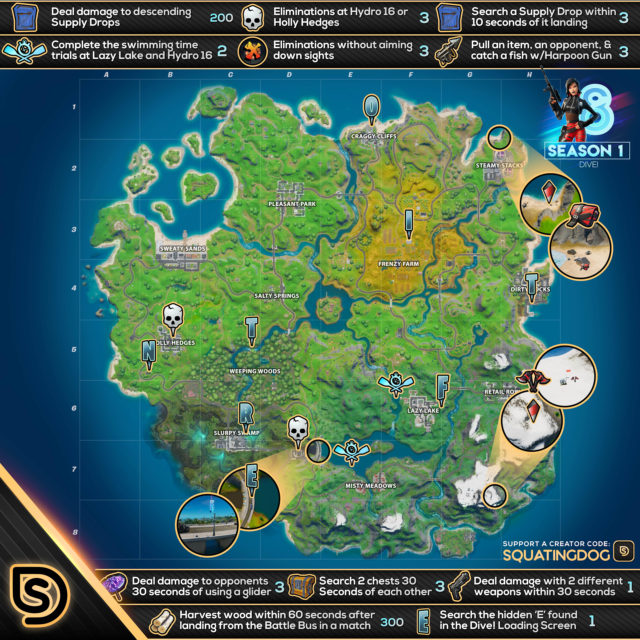 Fortnite Chapter 2 Season 1 Week 8 Challenges Cheat Sheet