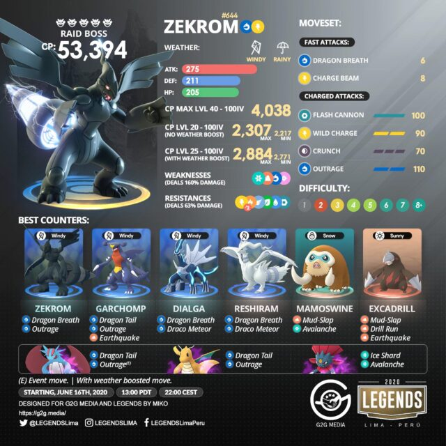 Pokemon Go Zekrom Raid Cheat Sheet