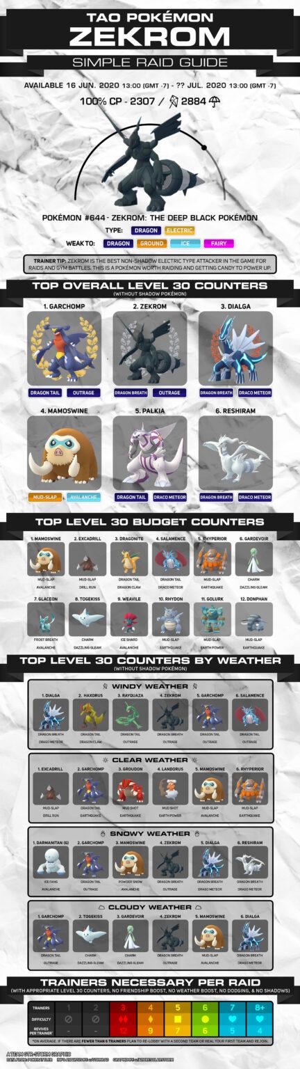 Pokemon Go Zekrom Raid Counters Guide