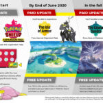 Pokemon Sword and Shield Expansion Pass Cheat Sheet