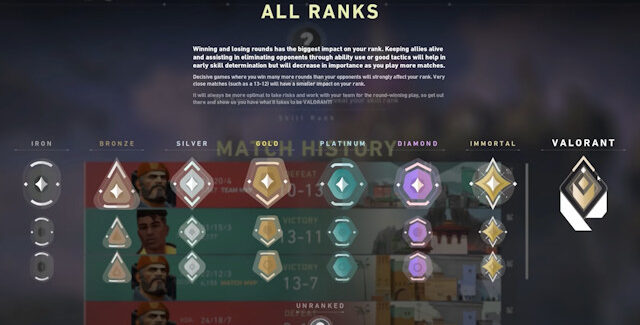 Valorant: How To Rank Up Fast Guide
